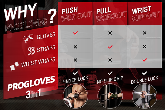 WHY PROGLOVES-01.png
