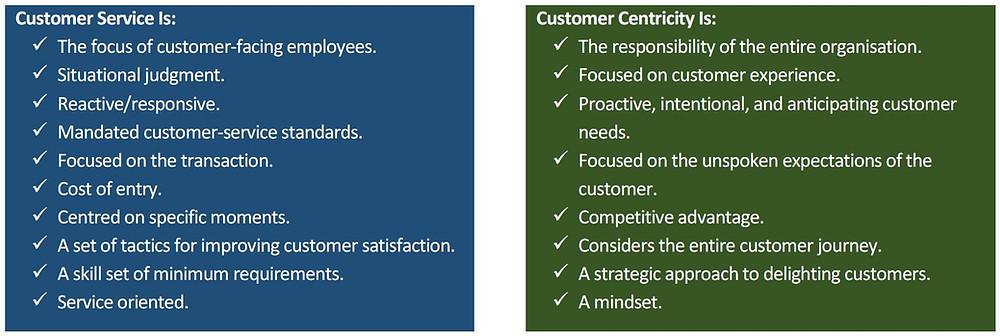 Comparison table Customer Service vs Customer Centric