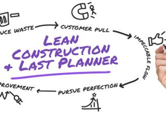 Lean Construction and the Last Planner (Part One)