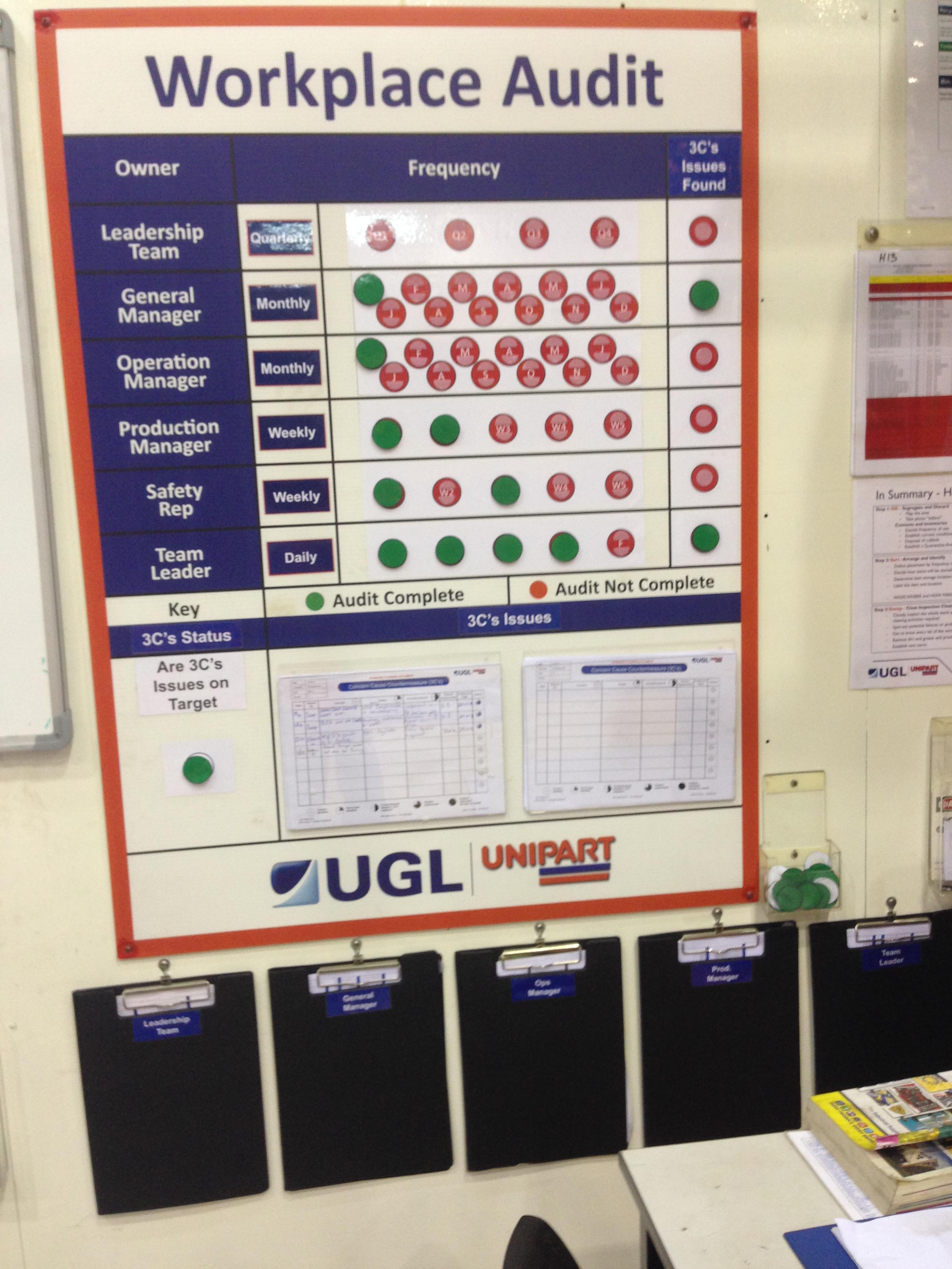 UGL Unipart