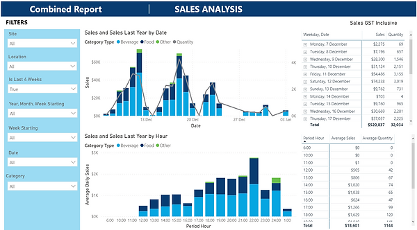 sales analysis v2.png