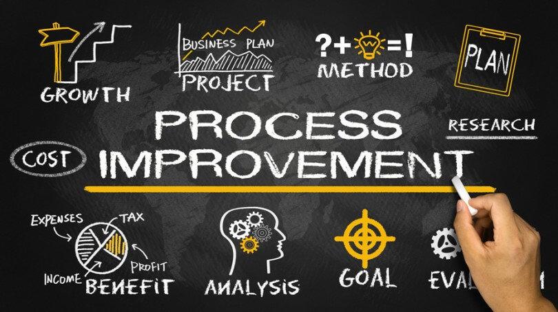 Work Processes: Efficiency + Improvement