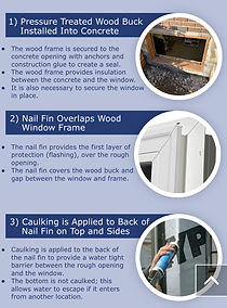 window installation guide calgary egress windows true north concrete cutting