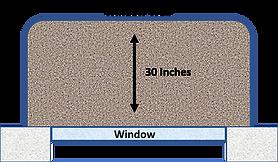 Egress window wells minimum clearance building code