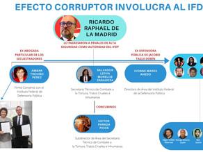 EFECTO CORRUPTOR INVOLUCRA AL INSTITUTO FEDERAL DE DEFENSORÍA PÚBLICA EN EL CASO WALLACE