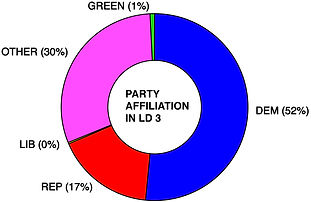 PARTY AFFILIATION LD 3.jpg