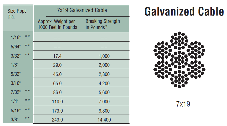 23. 7X19 GALVANIZED WIRE ROPE.png