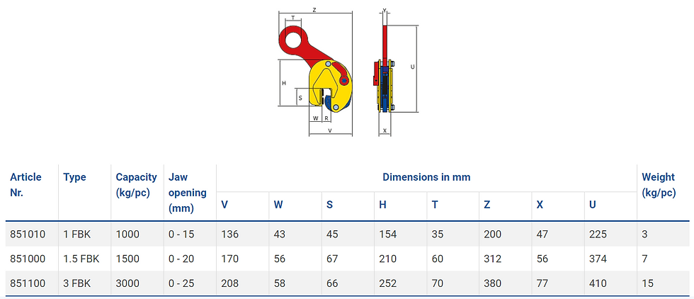 32. BEAM LIFTING CLAMPS.png