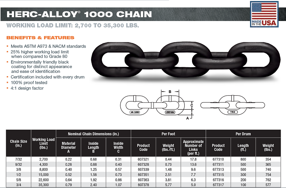 1. GRADE 100 CHAIN.png
