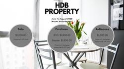 HDB Property