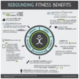 Rebounding Fitness Benefits Cóstafit Rebounding