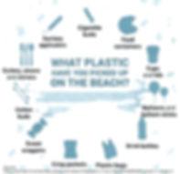 PLASTIC_infographic3.jpg