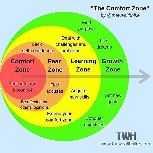 #outofcomfortzone #growthzone.jpg