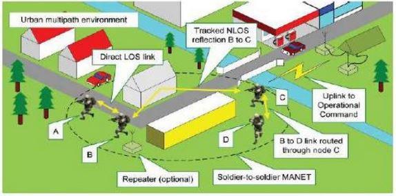 Website Defense Sector.JPG