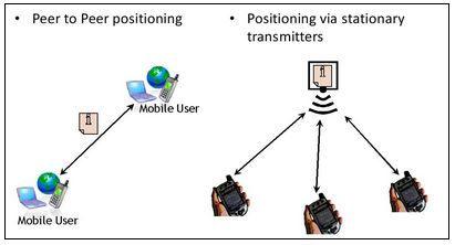 Website location systems.JPG