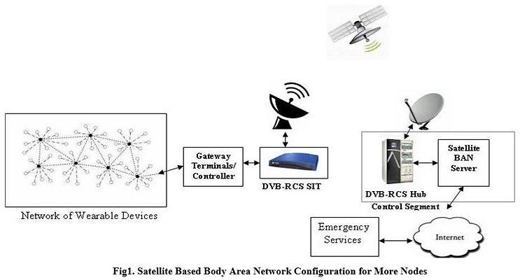 Website Satellite WBAN 2.JPG