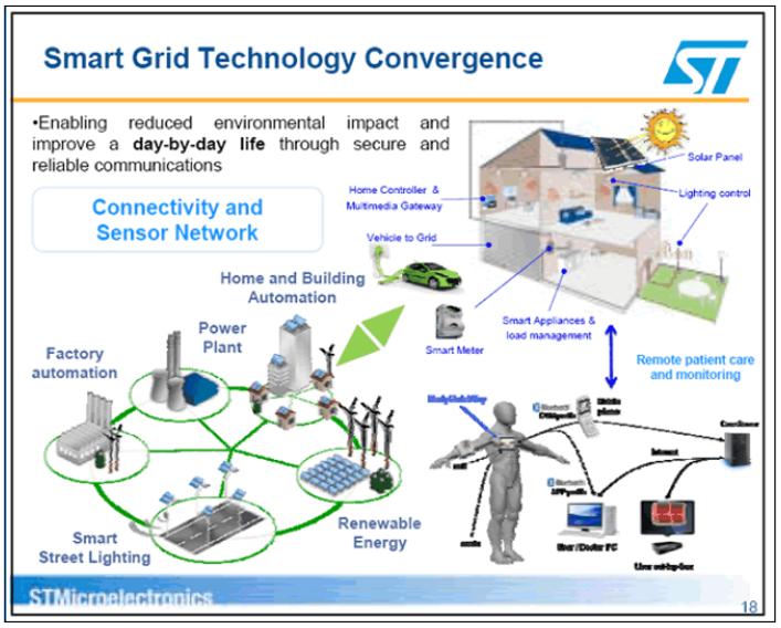 Website Smart Giid.PNG