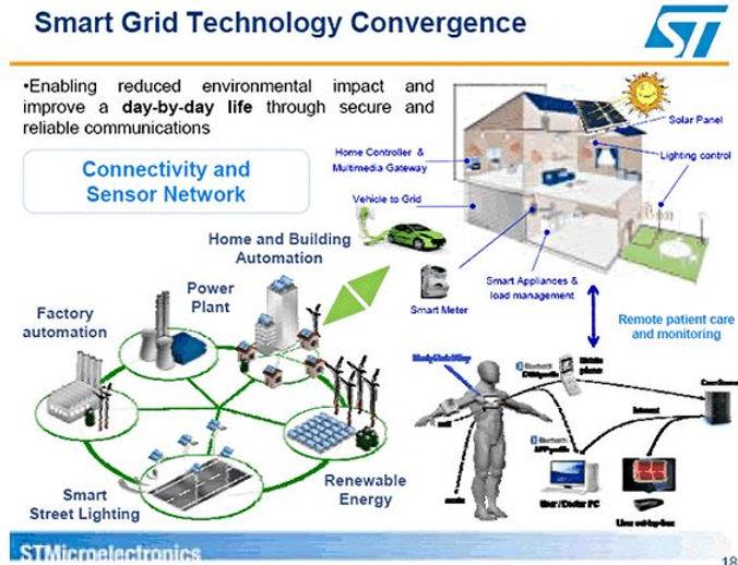 Website Grid convergence.JPG