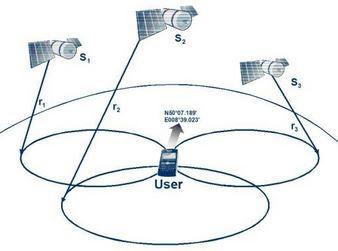 Website 3 satellite tracking.JPG