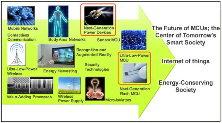 Website MCU's future.JPG