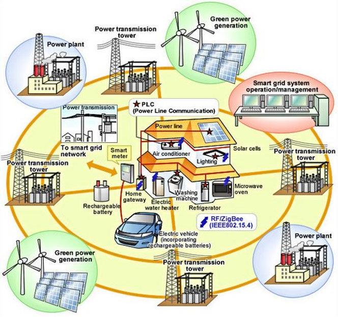 Website Power Grid.JPG