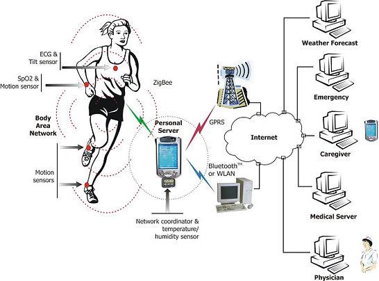Website Telemedicine.jpg