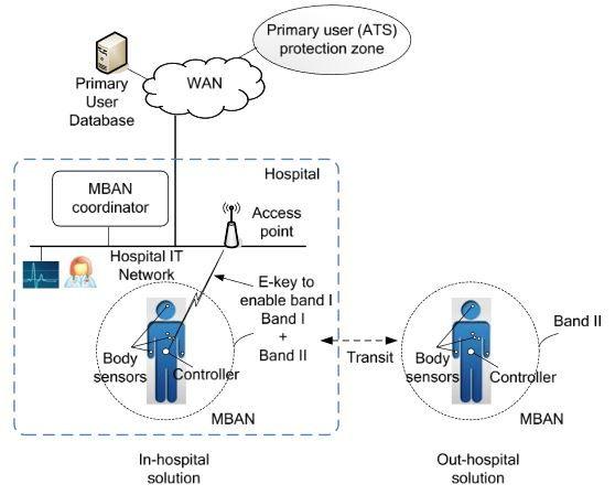 Website WBAN diagram.JPG