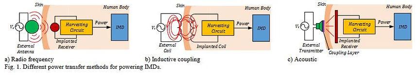 Website Methods of Power Transfer.JPG