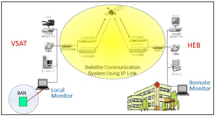 Website Satellite WBAN.JPG