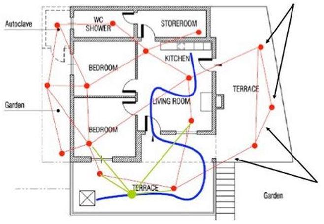 Website Medical Surveillance Sensor Netw
