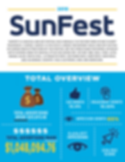 Sunfest Page 1.png