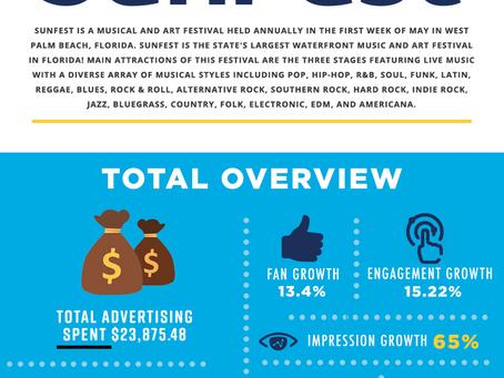 Grayscale Marketing earns 1 Million in Profit