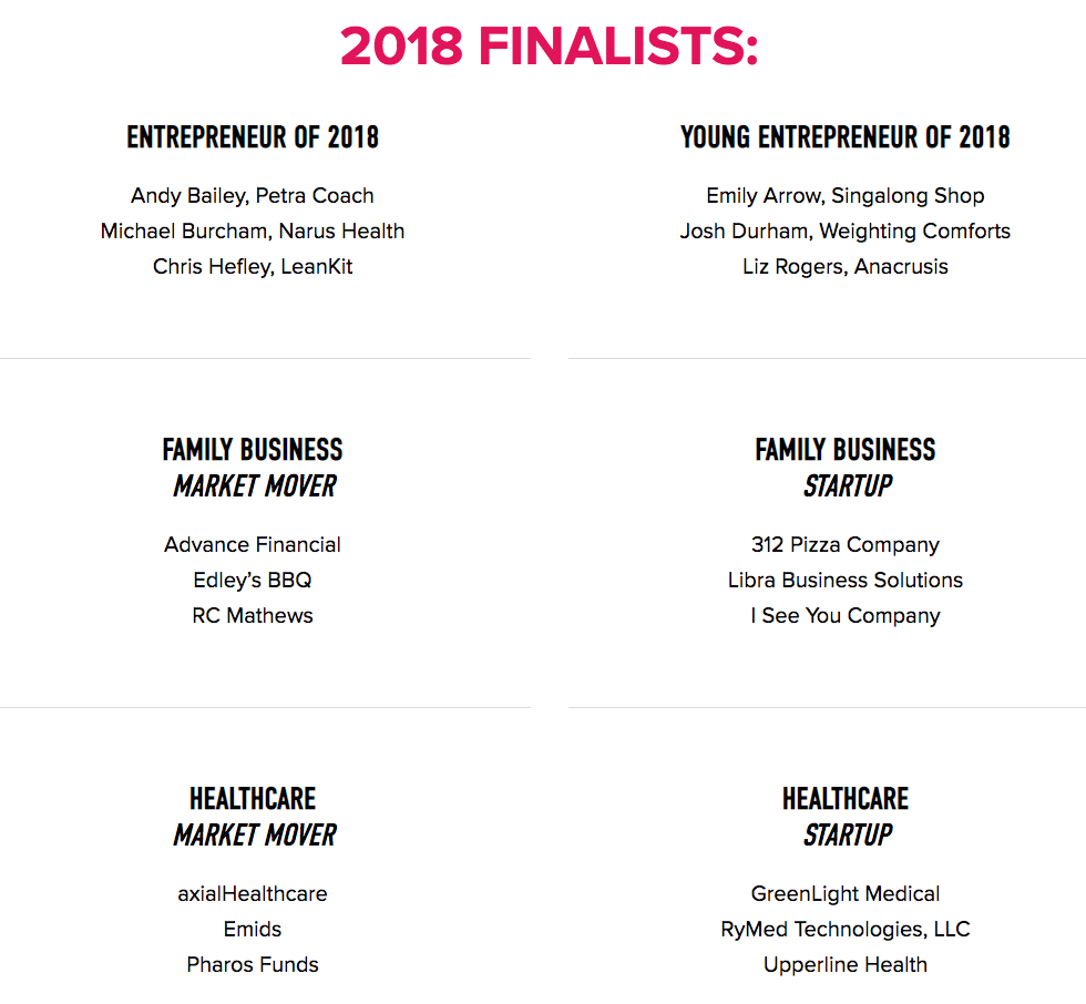 2018 NEXT awards and the Entrepreneurs' Hall of Fame finalist