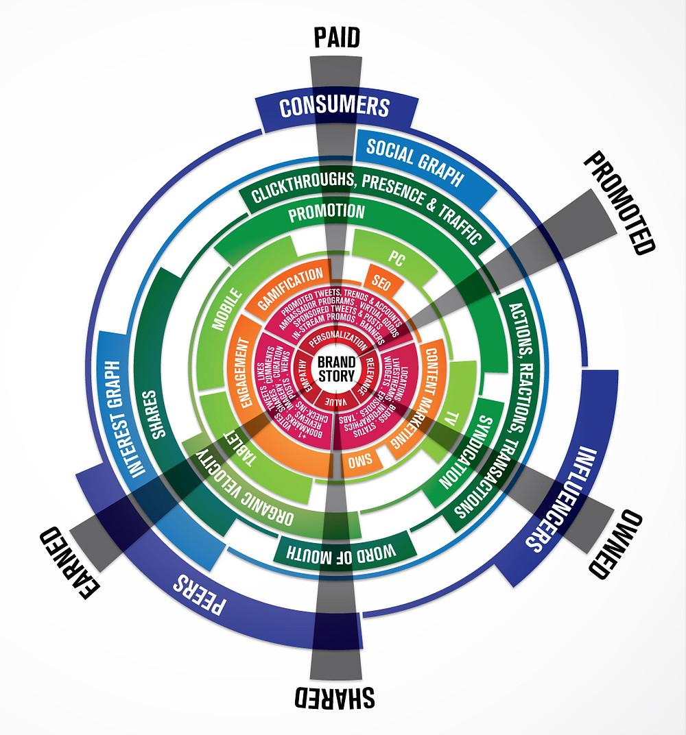 Grayscale Marketing Nashville Brand Analysis