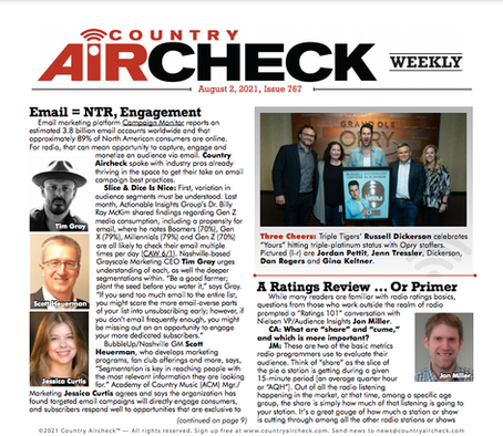 Grayscale Marketing Interviewed by Country Aircheck