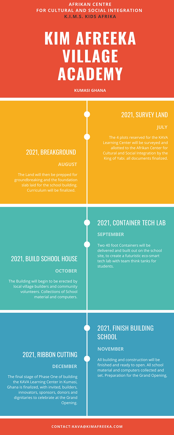 Colorful Career Timeline Infographic.png