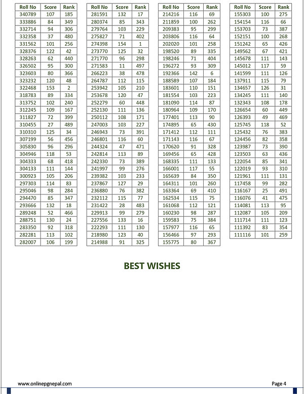 Results Online Bhadra 30_page-0004.jpg