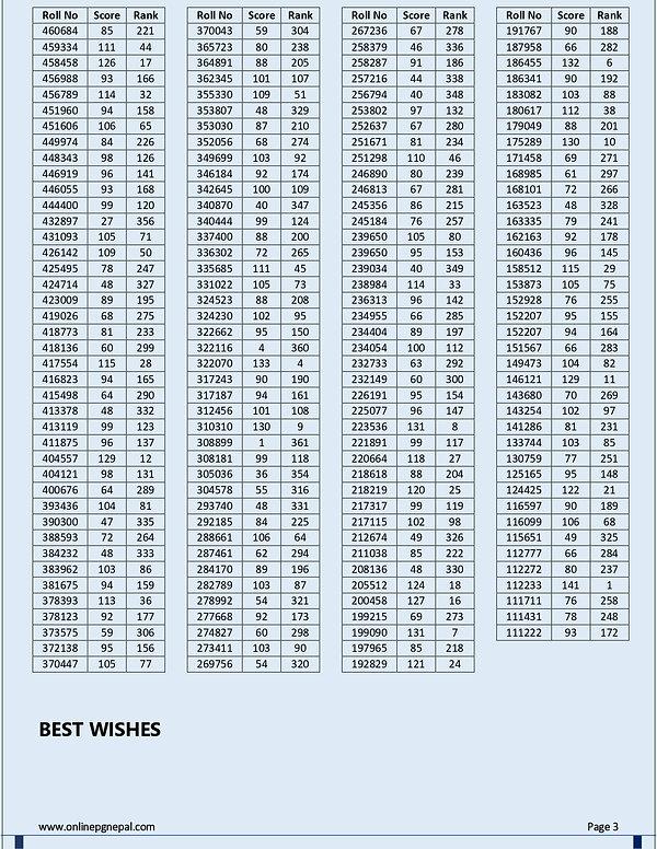 Results Online Falgun 15_page-0003.jpg