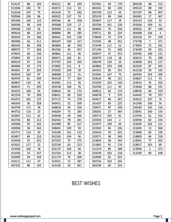Results Online Baisakh 26_page-0003.jpg