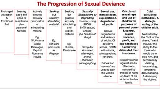 Progression into deviance.jpg