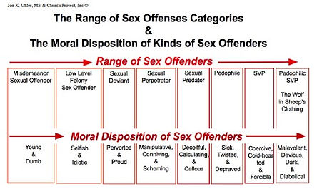 Range of sex offenders.jpg