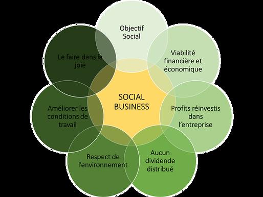 Social business, entrepreneuriat social, ONG : qui fait quoi ?