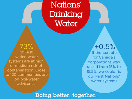 The Struggle for Clean Water on Canadian First Nations Reserves