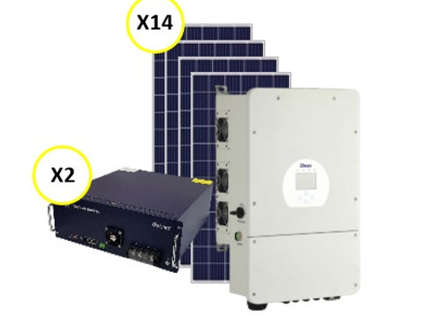 8kW Inverter System with 9.6kW battery backup