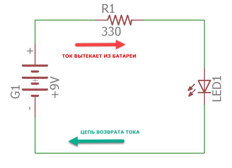 Каждая рабочая электрическая цепь представляет собой замкнутый контур,  в котором обязательно должен обратный путь источнику тока
