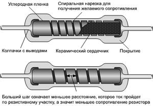 Старый углеродистый пленочный резистор