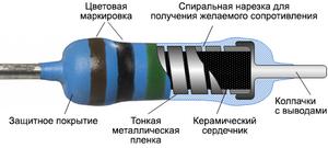 Наиболее широко применяемый металлооксидный резистор обеспечивает неизменную точность номинального сопротивления