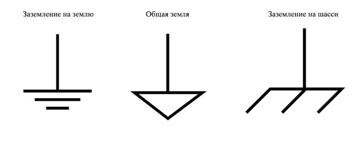 Обозначения различных видов заземлений на схеме