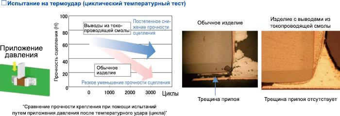 Пример воздействия теплового удара на припой