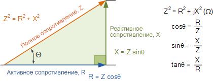 Треугольник сопротивлений упрощает расчет  полного электрического сопротивления цепи.